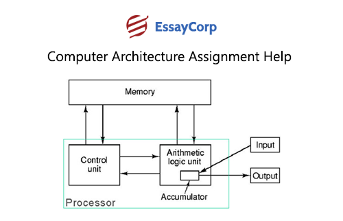 What is the significance of computer architecture?