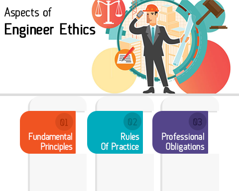 Engineering ethics essay