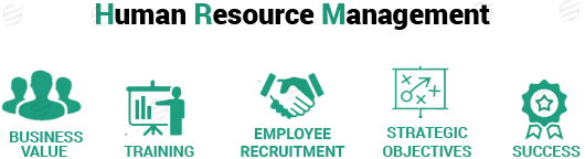 assignment on human resource management by expert writers human resource assignment help