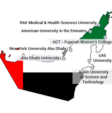 Universities in UAE