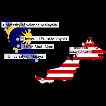 Universities in Malaysia