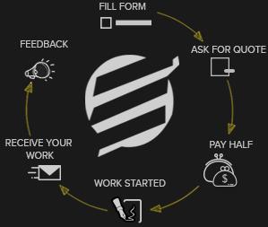 outer-logo