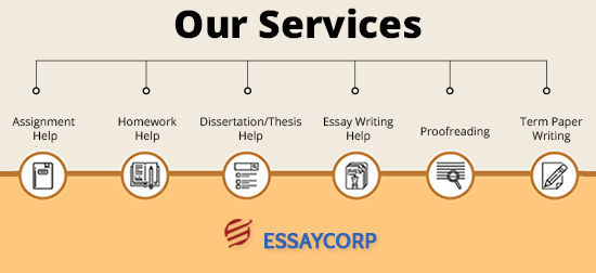 Benefits of buying cheap college essay online