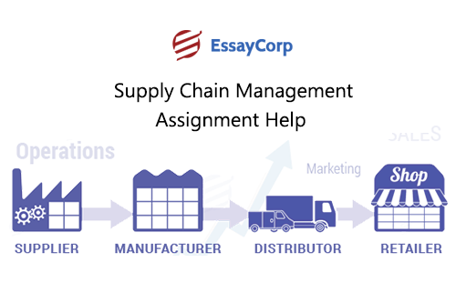 research skills supply chain management assignment Latest procurement and supply chain news, opinion, analysis and jobs from supply management.
