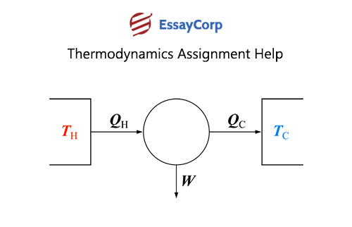 thermodynamics assignment help thermodynamics tutor