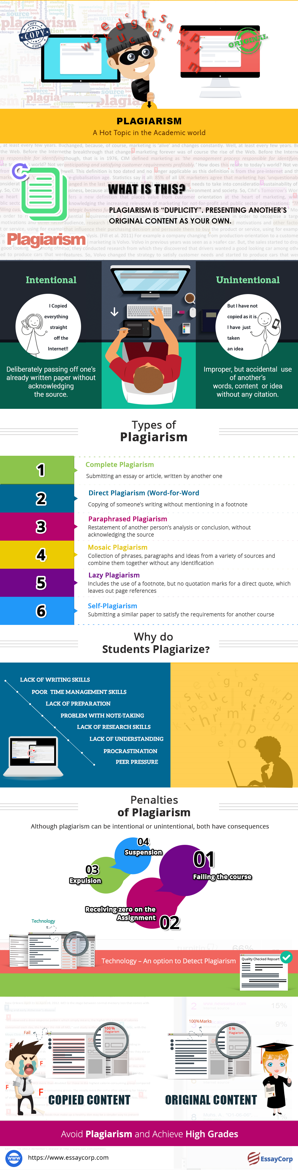 know all about plagiarism via info graphic essaycorp nowadays students look for the assignments that contain zero plagiarism but what does it actually mean that is important to know