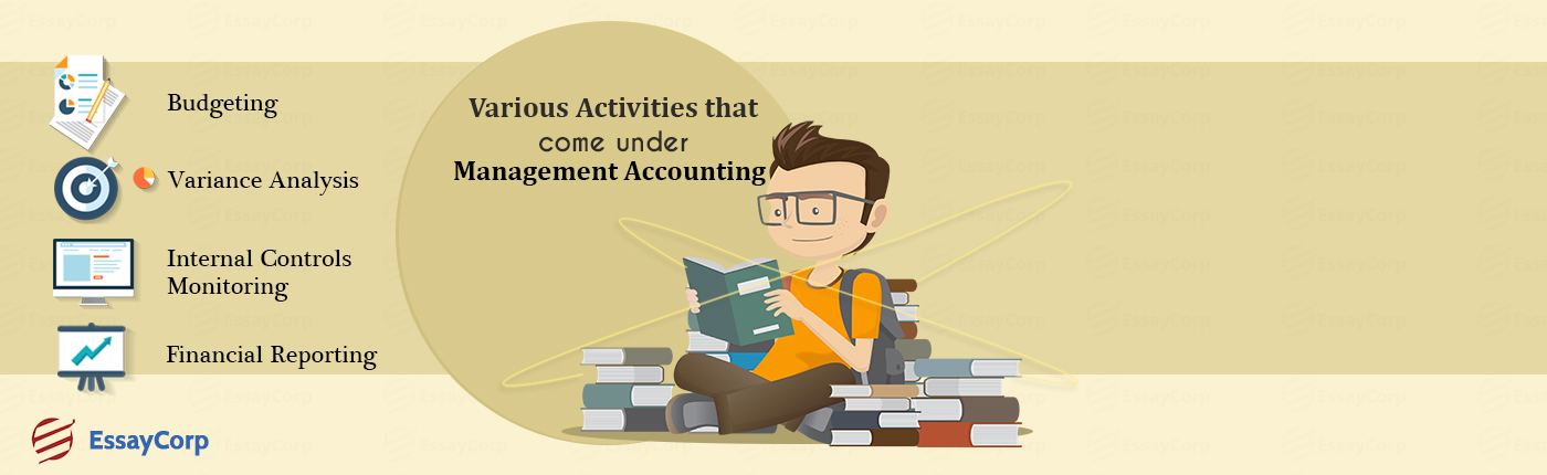 management accounting coursework assignment Facing difficulties with your accounting and management assignment then avail management accounting assignment help and its project topics by the experts.
