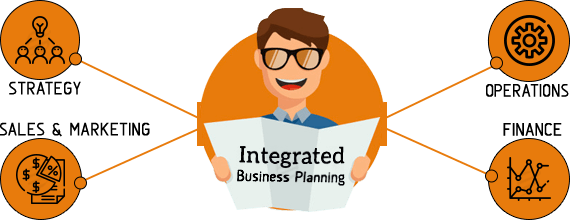 Integrated Business planning Assignment Help