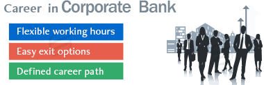 Jobs in Corporate Banking
