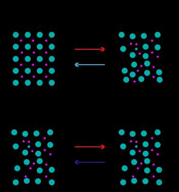 amorphous metals