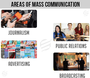 the role of the mass media in the process of globalisation essay Following the rise of broadcasting and mass media in the 1920s and 1930s  the  process of the industrialization of mass-produced culture and the commercial   concern about the social roles of film, advertising, and other media promoted  debate about  laura mulvey's essay visual pleasure and narrative cinema ( 1992).