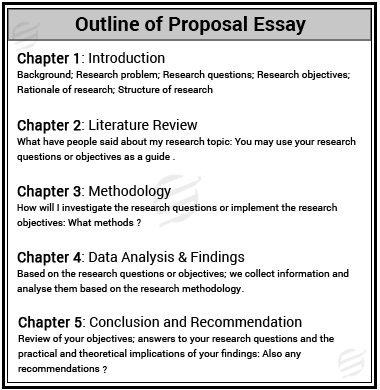 proposal-essay-topics
