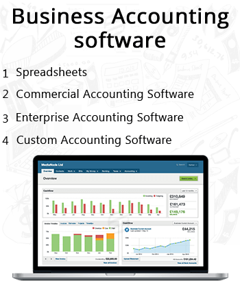 software used in business accounting