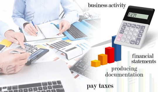 Business Accounting Assignment Help  Essaycorp Business Accounting Assignment Help