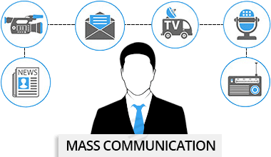 thesis mass communication broadcasting Mass communication thesis topics what are the importance and impact of management communication for getting an effective organizational performance can social change be brought by commentaries and broadcast role of mass media in human rights abuse.