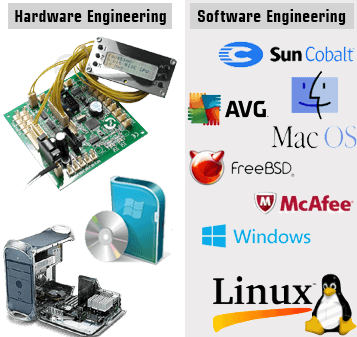 broad category of computer engineering