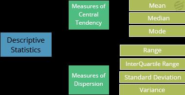 descriptive-statistics