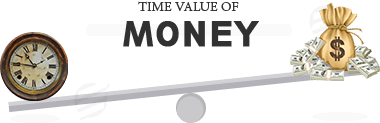 Time Value of Money - Finance Assignment Help