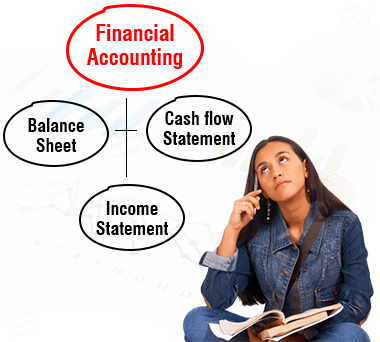 financial accounting homework help answers from essaycorp topics explained in our financial accounting homework help