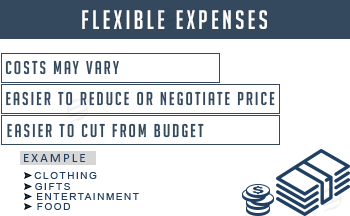 flexible expense assignment
