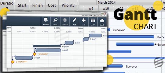 gantt chart assignments help