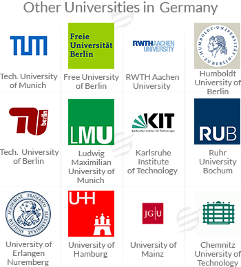 universities of germanmy