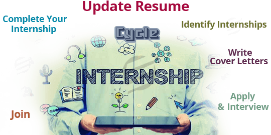 internship assignment help