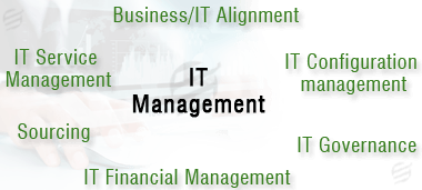 it management information help