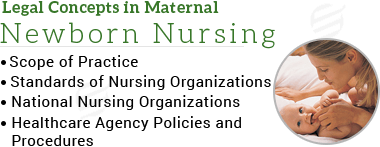 childbearing family nursing care