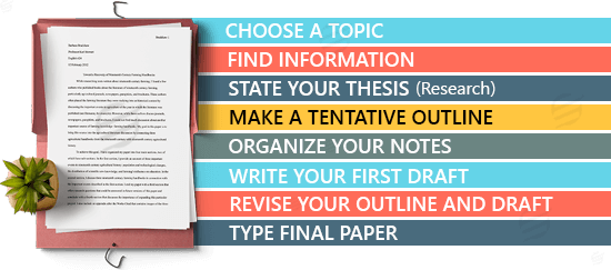 need help writing a research paper Apart from saving you from failing the exam and getting a low mark, we help  students to improve their  so, if you really need to write a research paper – call  us.