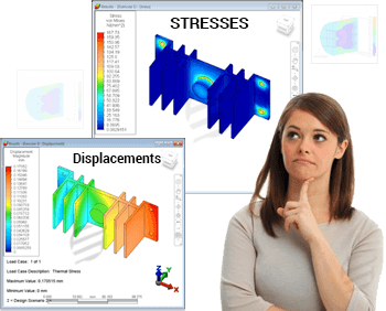 objectives of stress analysis