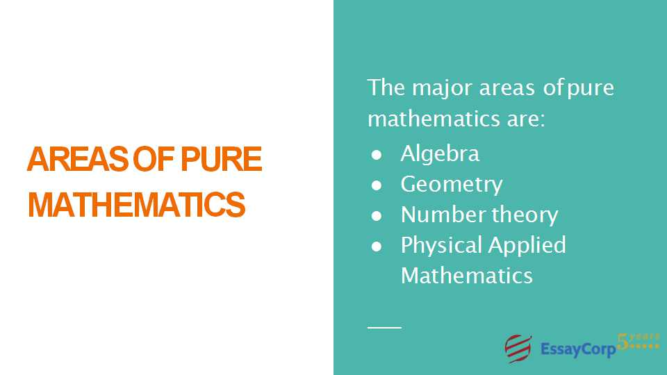 areas of pure mathematics
